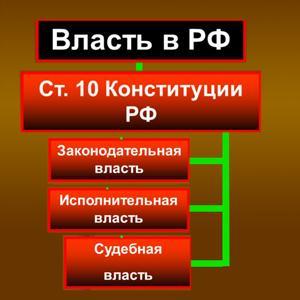 Органы власти Шушенского